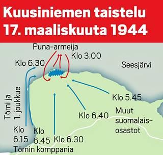 Neuvostojoukot hyökkäsivät yön aikana Seesjärven jään yli ja koettivat vallata Kuusiniemen tukikohdan. Törnin osasto kuului aamuvarhain vastaiskuun lähetettyihin joukkoihin. Hän jakoi komppaniansa kahtia ja antoi maata pitkin etenevät kaksi joukkuetta varapäällikkönsä Holger Pitkäsen komentoon. Törni eteni itse jäätä pitkin yhden joukkueen kanssa. Mauno Koivisto kuului siihen. Törnin joukkueet tulivat suoraan etelästä. Samaan aikaan muut idempää tulevat suomalaisvahvistukset ajoivat jo venäläiset pakoon. Törni komensi miehensä suoraan rynnäkköön jäältä rannalla vielä olleita vihollisia vastaan.