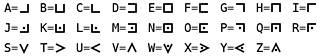 Vapaamuurarien klassisessa salakirjoituksessa jokaisella merkillä on vastineensa aakkosissa.