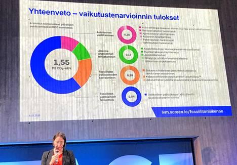 Liikenne- ja viestintäministeriön yksikön johtaja Päivi Antikainen esitteli yhteenvedon arvioitujen päästövähennystoimien pohjalta.
