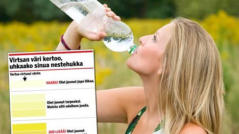 Normaalitilanteessa jano kertoo, kun on aika juoda, mutta helteellä se on myöhäinen merkki nesteytyksen tarpeesta.