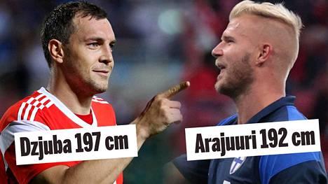 Kumpi voittaa tornien taiston, Venäjän kärkimies Artjom Dzjuba vai hänet merkkaava Suomen toppari Paulus Arajuuri?