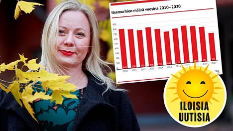 Suomen Mielenterveys ry:n itsemurhien ehkäisykeskuksen päällikkö Marena Kukkonen on iloinen siitä, että mielenterveyden ongelmista puhutaan entistä avoimemmin. Se voi säästää henkiä.