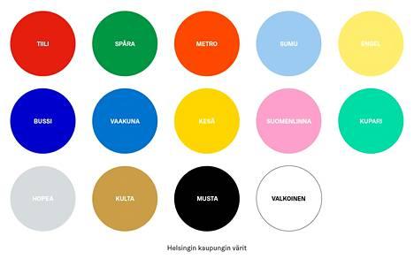 Helsigin visuaalisen ilmeen värikartta.