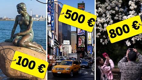 100, 300 tai 600 euroa – näihin ulkomaan kohteisiin pääset veronpalautuksillasi
