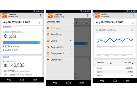 Google Analytics on maailman eniten käytetty nettipalvelujen seurantatyökalu.