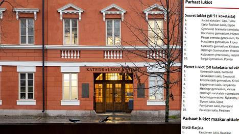 Katedralskolan i Åbo - Turun katedraalikoulu oli paras suurista lukioista.