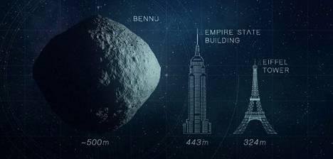Suuren asteroidi Bennun liikkeitä tutkitaan erityisen tarkasti.