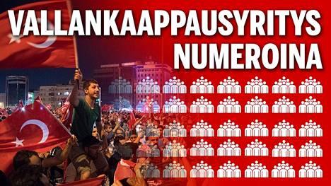 Tuhansia ihmisiä oli kokoontunut Taksim-aukiolle Istanbulissa sunnuntain vastaisena yönä.