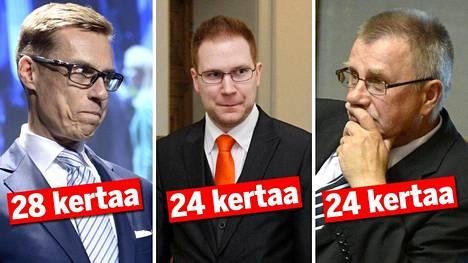 Alexander Stubb, Olli Immonen ja Pentti Oinonen ovat olleet eniten pois eduskunnan istunnoista.