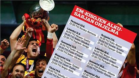 Espanja on jalkapallon hallitseva Euroopan mestari.