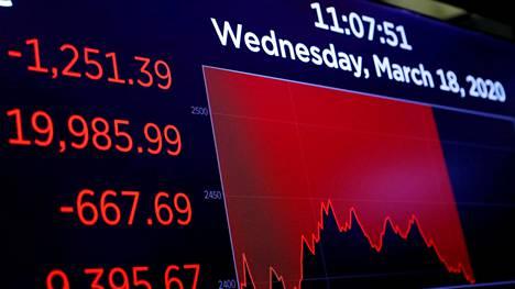 Maaliskuussa pörsseissä rytisi.