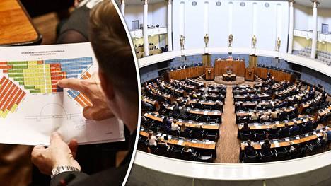 Kansanedustajat äänestivät eduskuntapuolueiden istumajärjestyksestä.