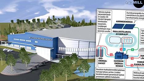 Helsingin Myllypuroon suunnitellaan jääurheiluareenaa, jonka pitäisi olla maailman ekologisin.