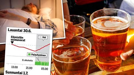 Alkoholi Palautuminen