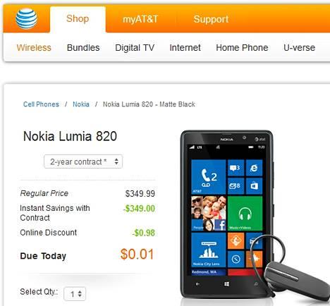 Lumia 820:n veroton hinta laski AT&T:n kaupassa 275 euroon. Verollinen hintakin jää noin 300 euroon.