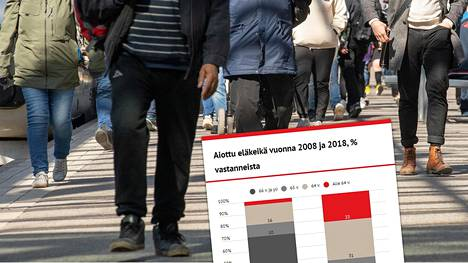 Eläketurvakeskus tutki suomalaisten aikeita jäädä eläkkeelle.