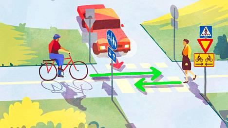Kärkikolmio tai stop-merkki merkitsee autoilijalle väistämisvelvollisuutta pyörätien jatkeella. Kääntyvä autoilija on väistämisvelvollinen risteävää tietä ylittävän pyöräilijän suhteen, kuten väistyvässäkin lainsäädännössä.