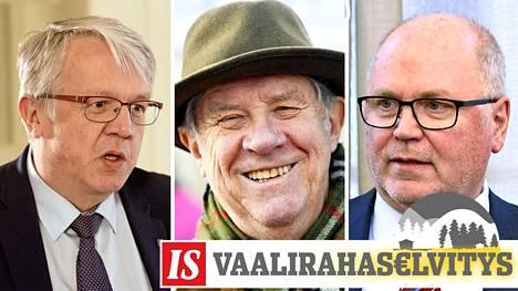 Juha Rehula (kesk) uskoo, että vaalirahoituslakia kierretään edelleen. Eero Lehti (kok) sanoo, että ensikertalaisehdokas tarvitsee julkisuutta – tai paljon rahaa. Eero Heinäluoma (sdp) ei halua, että vaaleista tulee miljonäärien yksinoikeus.