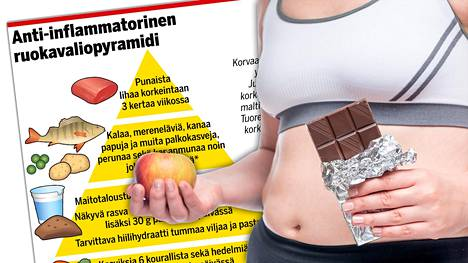 Kaksi tärkeintä keinoa vähentää hiljaista tulehdusta ovat: lihavilla laihtuminen ja kaikilla yleisterveellisiin ruokavalintoihin painottuva tasapainoinen ruokavalio.