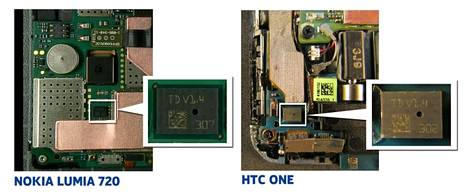 HTC sanoo käyttävänsä Nokialle kehitettyä mikrofonia niin kauan kuin niitä riittää sen varastossa.