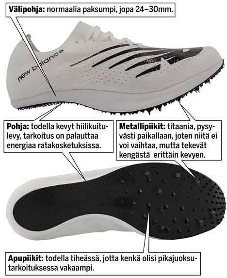 Fuelcell Sigma SD-X on New Balancen versio energiaa palauttavista hiilikuitupohjakengistä. Näillä kengillä juoksee muun muassa suomalaisaituri Elmo Lakka.