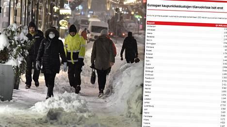 Helsingin niin sanottu prime-alue on pieni. Kuvassa Aleksanterinkatu lumipyryn jälkeen.