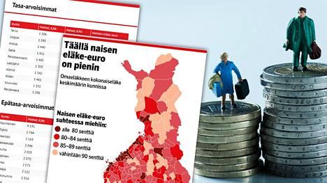 Naisen eläke-euro vaihtelee paikkakunnittain. Eläke-euroa painaa alas muun muassa naisten matalampi keskimääräinen palkka.