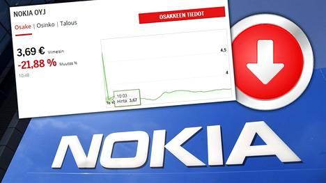 Nokian osakekurssi syöksyi jyrkästi torstaina aamupäivällä. Kuva otettu noin kello 11.