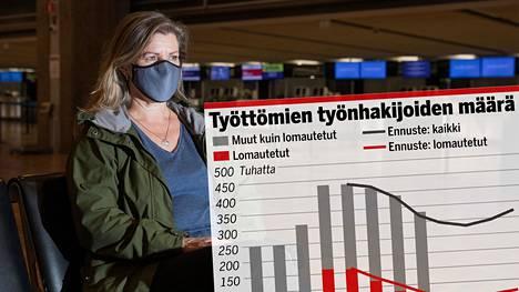 Heidi Juopperi on yksi suomalaisista, joiden työt korona on vienyt.