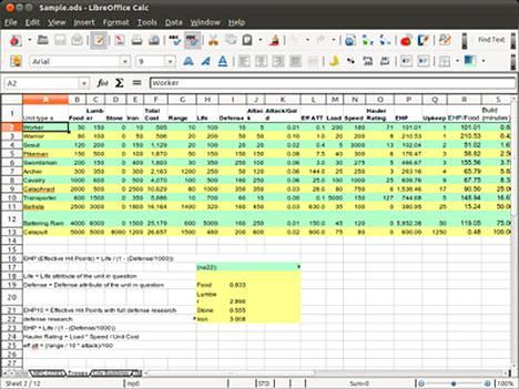 LibreOfficen Calc-taulukkolaskenta.