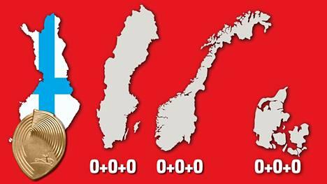 Näin MM-mitalit ovat jakautuneet Suomen, Ruotsin, Norjan ja Tanskan osalta Pekingin MM-kisoissa.