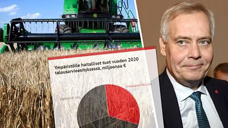 Ympäristölle haitallisten tukien kasvu johtuu valtiovarainministeriön (VM) mukaan osittain hallituksen päätöksistä lisätä maatalouden tukia.