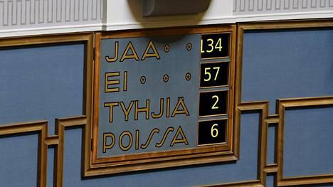 Äänestystaulu eduskunnan täysistunnossa Helsingissä 18. toukokuuta 2021.