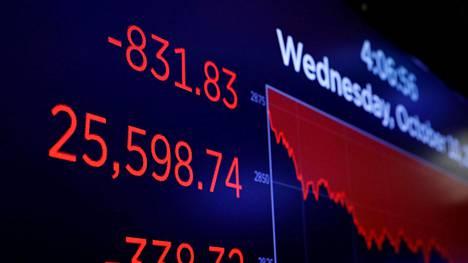 Yhdysvalloissa kurssit sysäsi laskuun sijoittajien hermoilu korkojen noususta sekä presidentti Donald Trumpin kommentit Yhdysvaltain keskuspankin Fedin koronnostosuunnitelmista Trumpin mielestä keskuspankki tekee virheen.