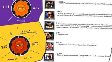 Jyrkin syksyn 1996 verkkosivuilla muun muassa esiteltiin sen juontajat ja kerrottiin ajankohtaisista tapahtumista.