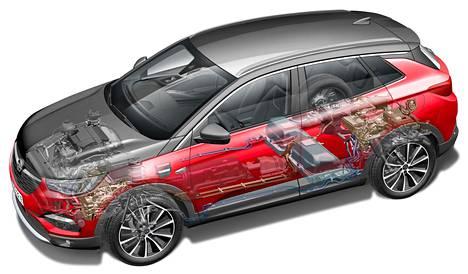 Auton voimalinja koostuu 1,6-litraisesta bensiiniturbosta ja kahdesta sähkömoottorista. Ajoakku on sijoitettu takapenkin alle.