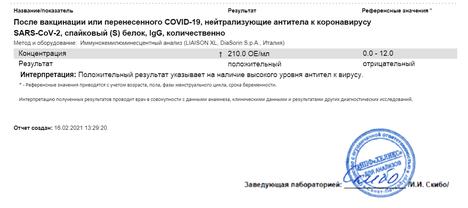 Ote Ilja Kazakovin saamasta testituloksesta.