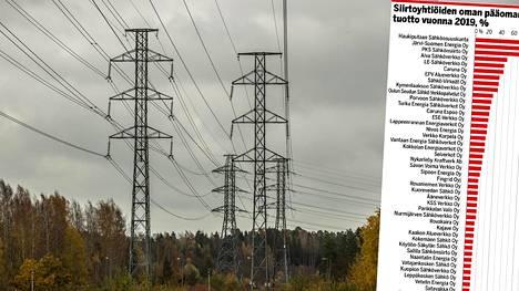 Keskustelu sähkön siirtohinnoittelun sääntelyn uudistuksesta käy kuumana.