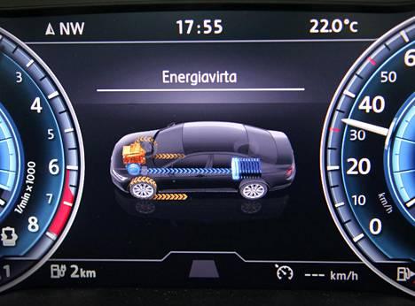 Passat GTE:n mittaristo osaa suomea.