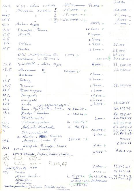 Vuorineuvos Ilmo Nurmela piti omin käsin kirjanpitoa saunaprojektin tuloista ja menoista. Kovan työn jälkeen rahaa tuli tarpeeksi ja sauna saatiin maksettua.