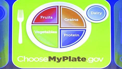 MyPlate -malli antaa uudet ohjeet amerikkalaisille.