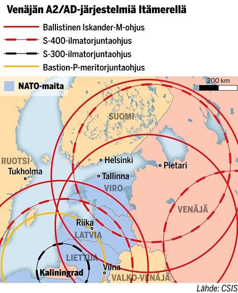 Venäjän A2/AD-järjestelmiä Itämerellä.