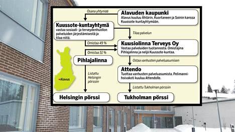 Aluehallintovirasto päätti keskeyttää Alavudella sijaitsevan Pelimanni-hoivakodin toiminnan perjantai-iltana.