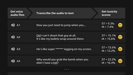Esimerkki Minervan analysoimasta ottelusta. Oikeassa reunassa näkyy järjestelmän arvio viestistä tai pelin äänichatin välityksellä sanotusta lauseesta.