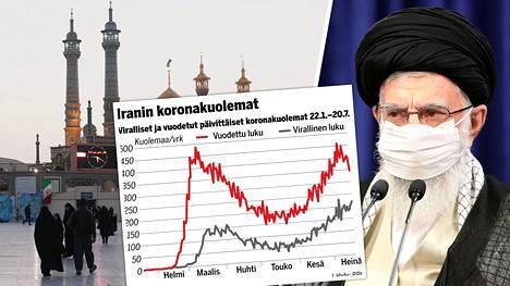 BBC:n lähteen mukaan koronatilanne kärjistyi Iranissa hyvin nopeasti.