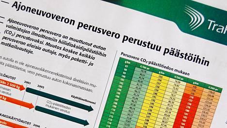 Tältä näytti ajoneuvoveron eurosummataulukko vuonna 2011.