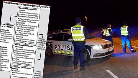 Poliisit eristivät Uudenmaan muusta Suomesta maaliskuun lopussa.