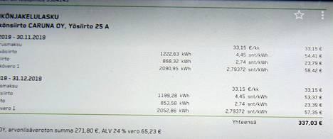 Siirtohintaan ja perusmaksuun menee jo yli puolet Raidan sähkölaskusta.