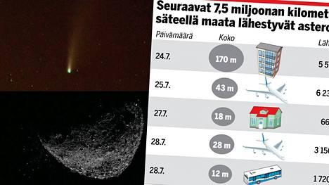 Lähipäivinä usea asteroidi ohittaa Maan.