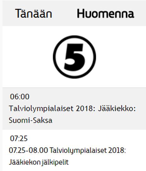 Is Jääkiekko